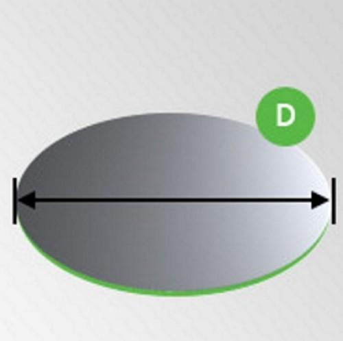 Ronden/Kreise